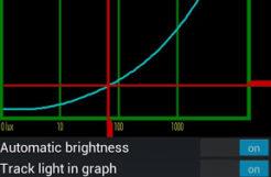 Full Auto Brightness Control with Velis Auto Brightness App