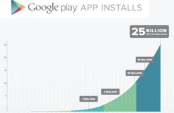 Google Play, Tips & Advice.