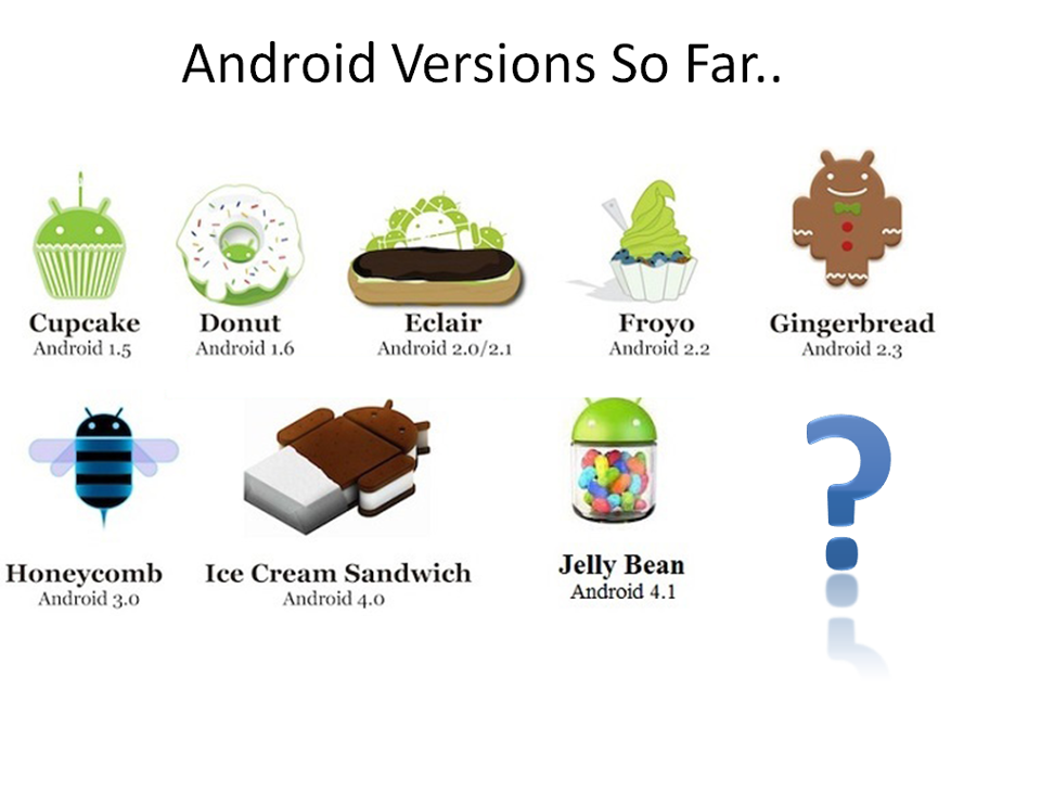 what s the newest version of android android versions droidhorizon 22171