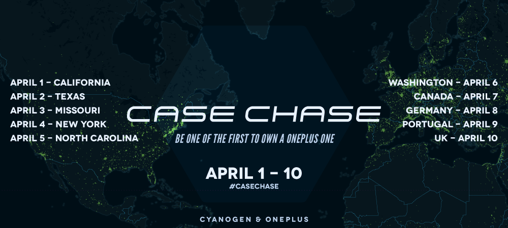 casechase