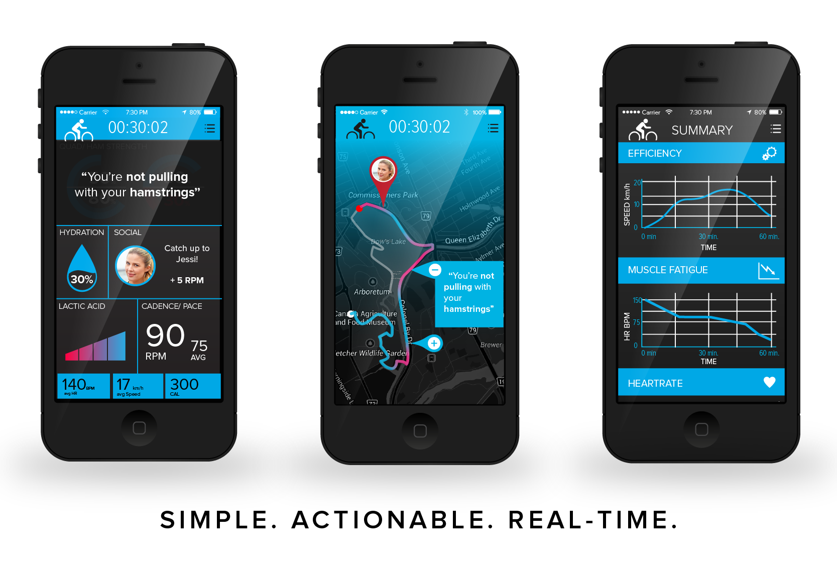 Crowdfunding-Agency2.0-Leo-Fitness-IntelligentFeedback