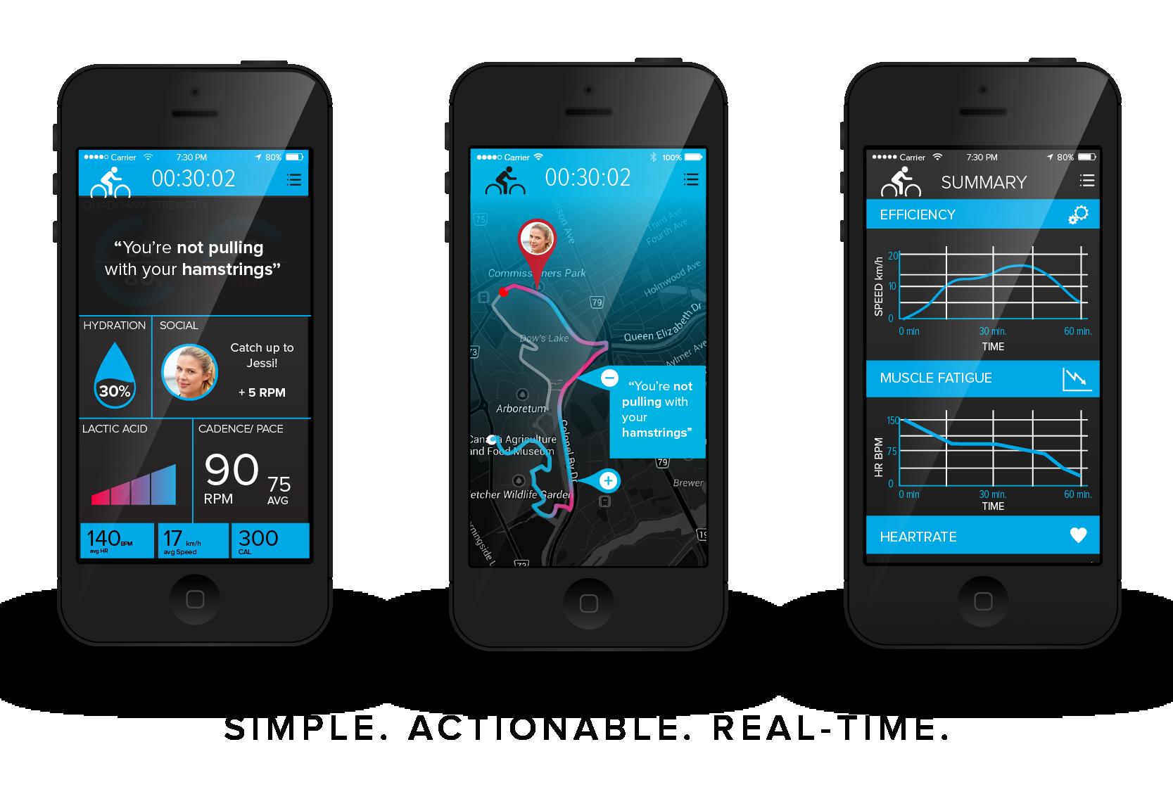 Crowdfunding-Agency2.0-Leo-Fitness-IntelligentFeedback