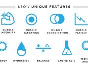 LEO: Wearable Fitness Intelligence – Indiegogo