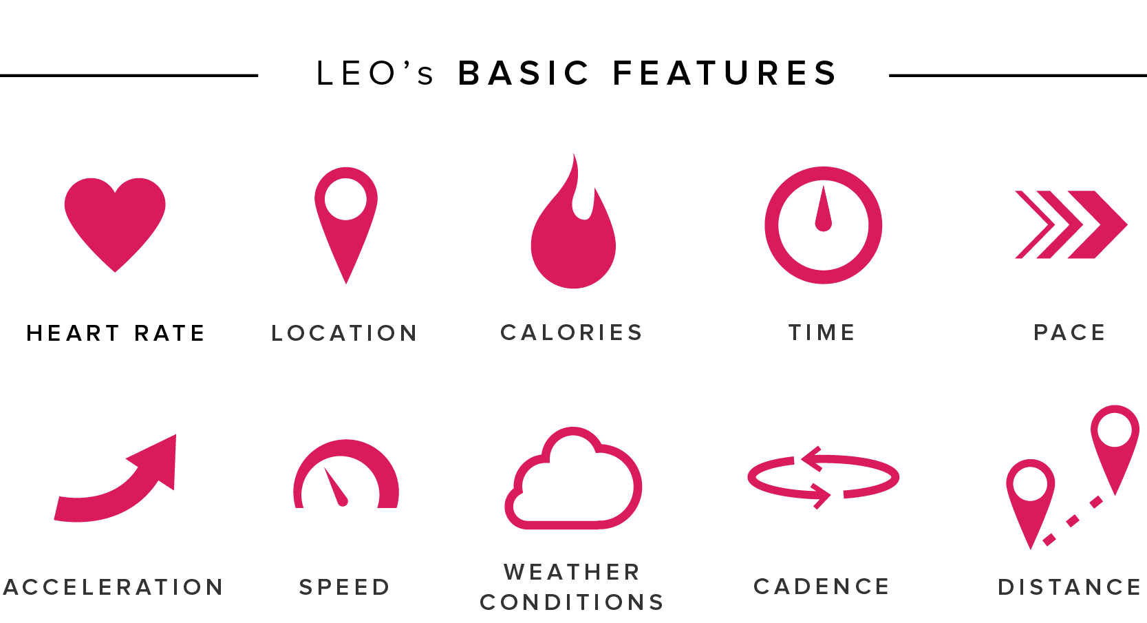 Kickstarter-PR-Agency-Leo-Fitness-Features