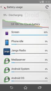 Z3_Battery_Usage