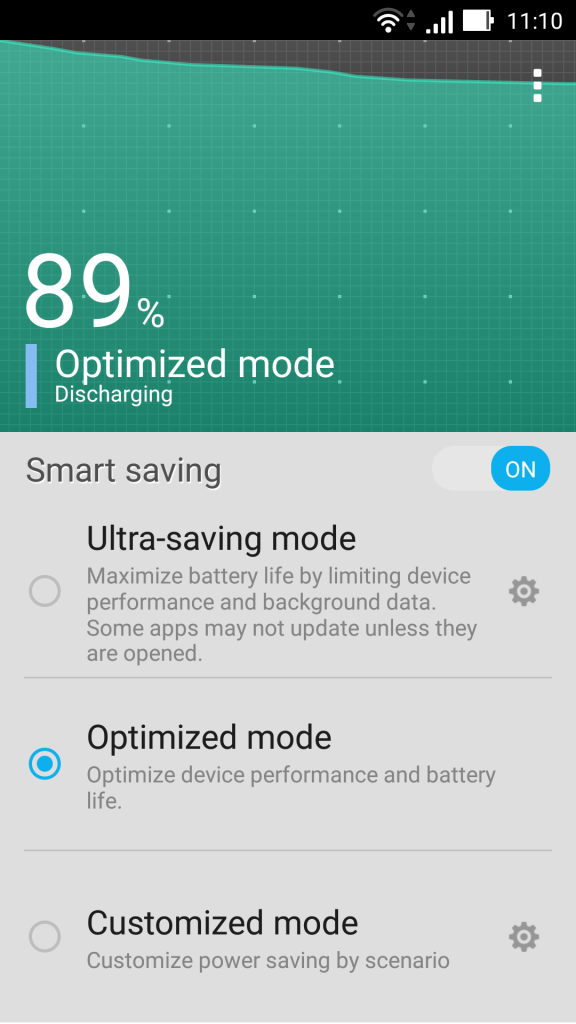 battery modes zf2