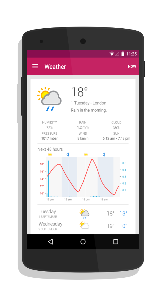 premium weather_phone