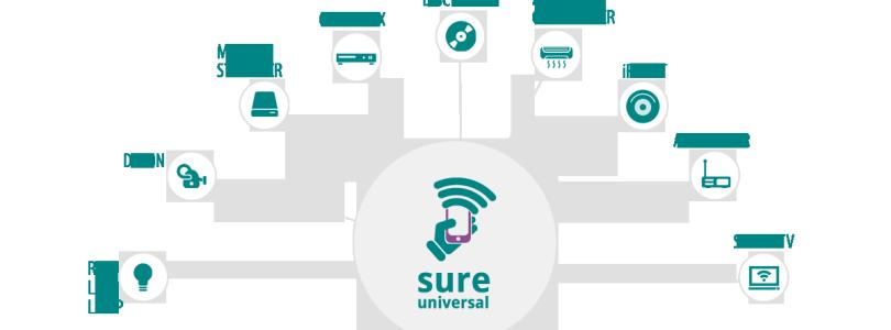 Review: SURE Universal Remote App