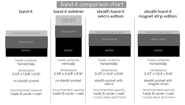 Band-it+Comparison+Chart_F1