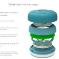 Flic The Wireless Smart Button That Can Do A Lot Review