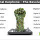 Aero Digital Earphone, complete HiFi system at 30g Indiegogo