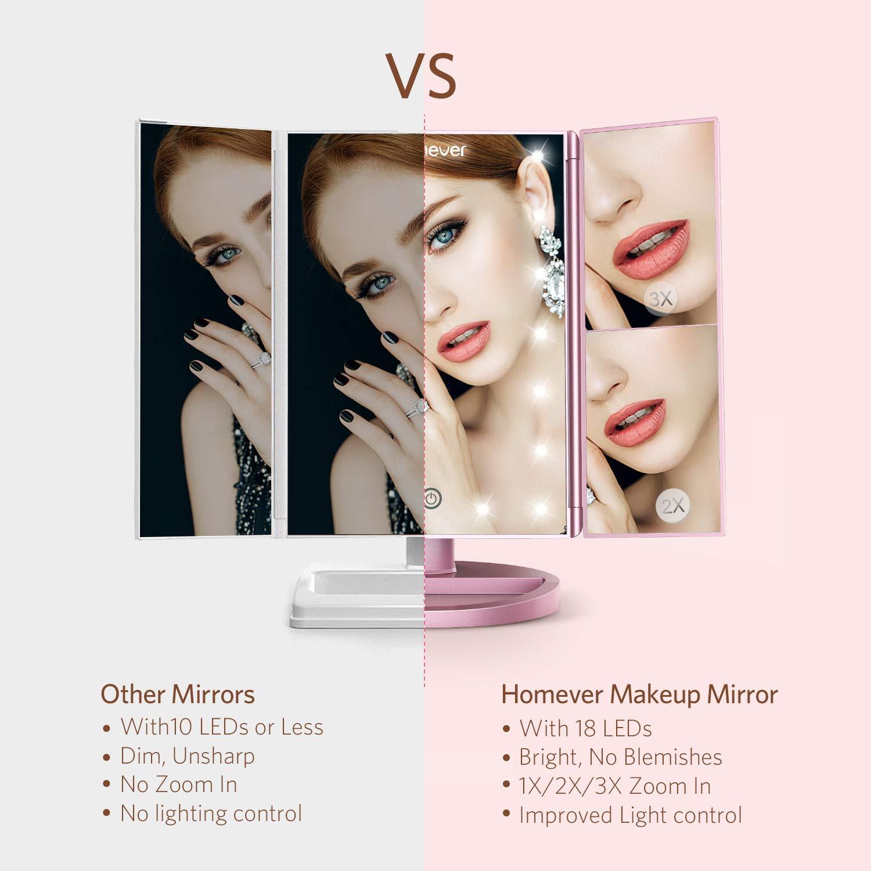 Homever Makeup Vanity Mirror 3